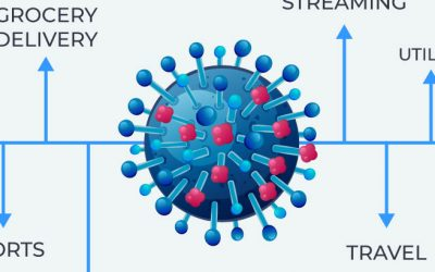 Coronavirus is not only disrupting our lives, but the whole digital advertising industry.