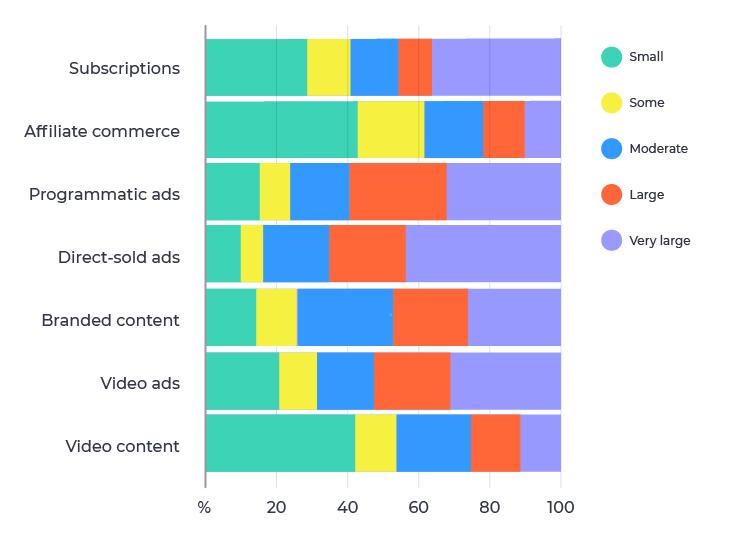 publisher_priorities