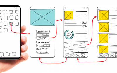 Why Are Mobile Apps Useful For Publishers?
